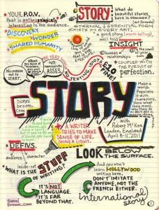 Роберт Макки «История на миллион долларов».